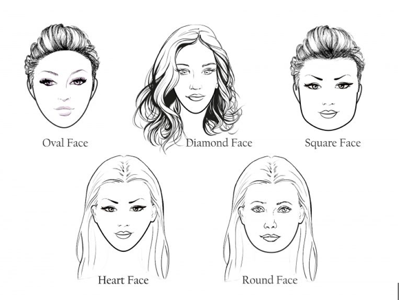 THE BEST STYLE OF EARRINGS FOR YOUR FACE TYPE
